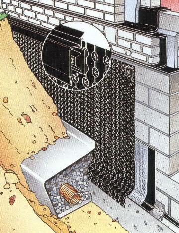 Impermeabilizacion de muros